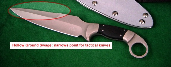 Knife anatomy, parts, namesl; hollow ground swage on tactical combat knife, Bulldog with finger ring