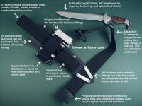 Thigh belt on belt loop extender, annotated photo describing parts, materials, components, locations